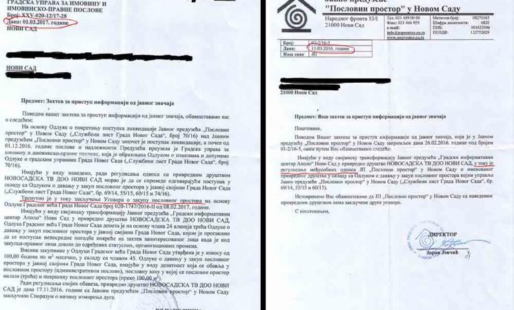 Vučević ponovo nanosi štetu budžetu Novog Sada